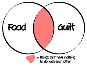 foodguilt