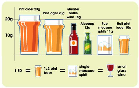 standard_drinks