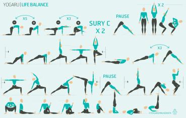 Image result for yogaru